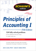 Confused by accounting? Problem solved