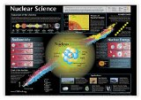 Nuclear Science Laminated Placemat (1)