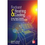 Radiant Heating And Cooling Green Heat Transfer For The Built Environment